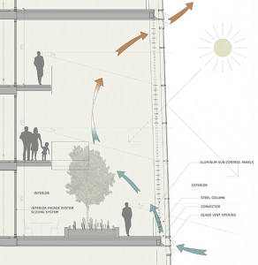 Sapphire Apartments Ventilation System